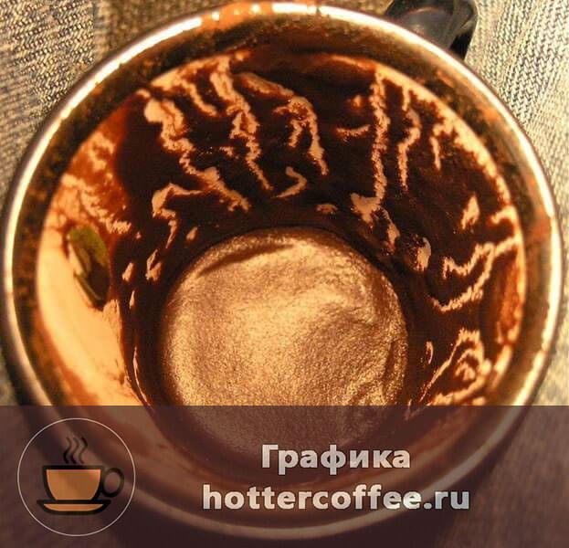 Гадание на кофейной гуще - sonnikjofome