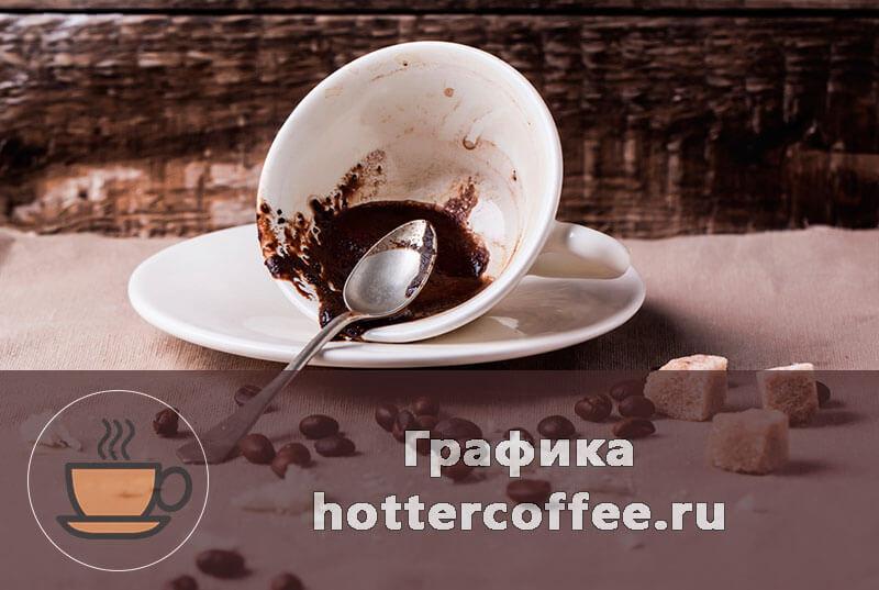Гадания на кофейной гуще