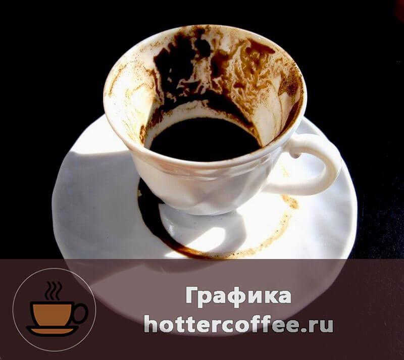 Посуда для гадания на кофе