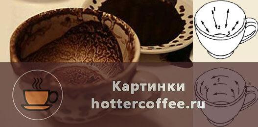 Значение знаков на кофейной гуще