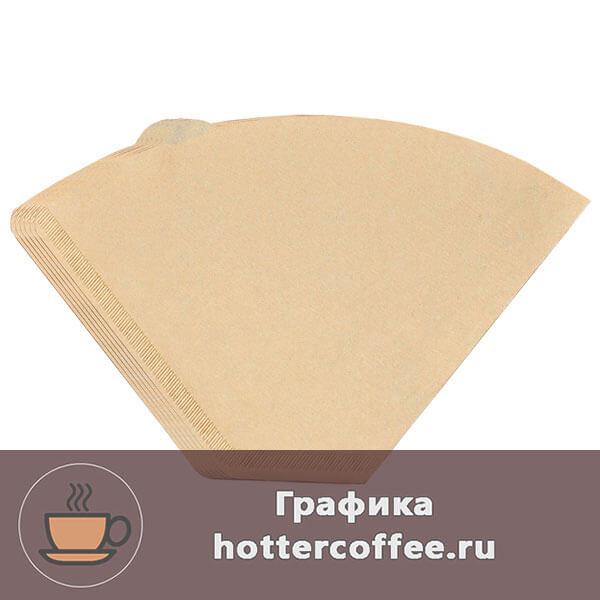 Бумажный фильтр для кофеварки