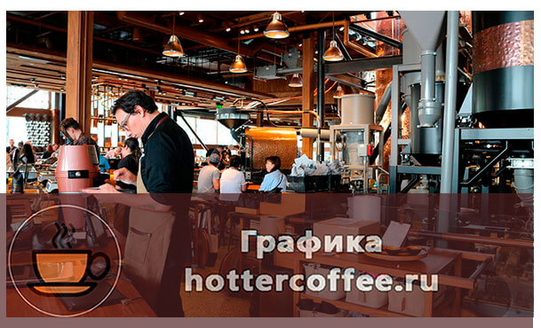 Производство кофе карраро