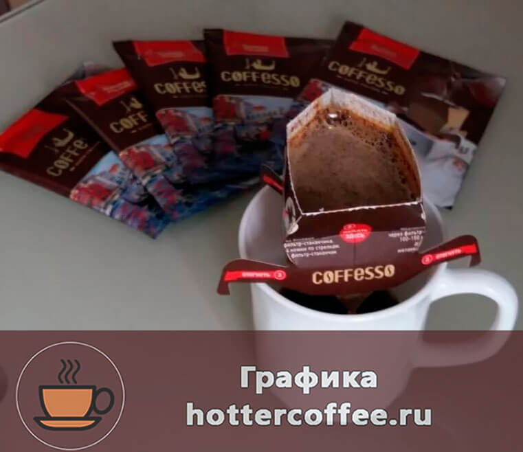 Filter cup Cofesso