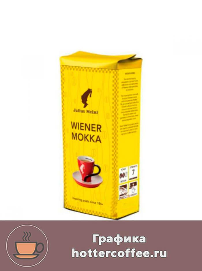 Wiener Mokka