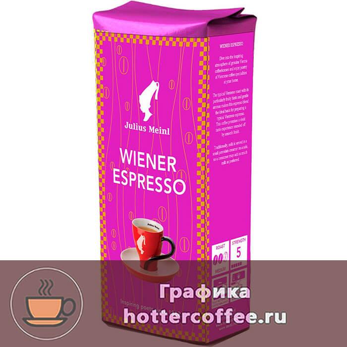 Wiener Espresso