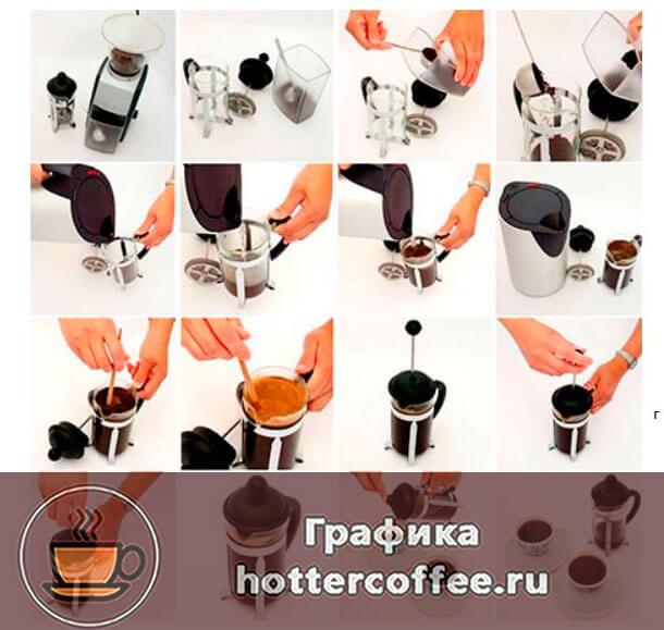 Как заваривать кофе во френч прессе