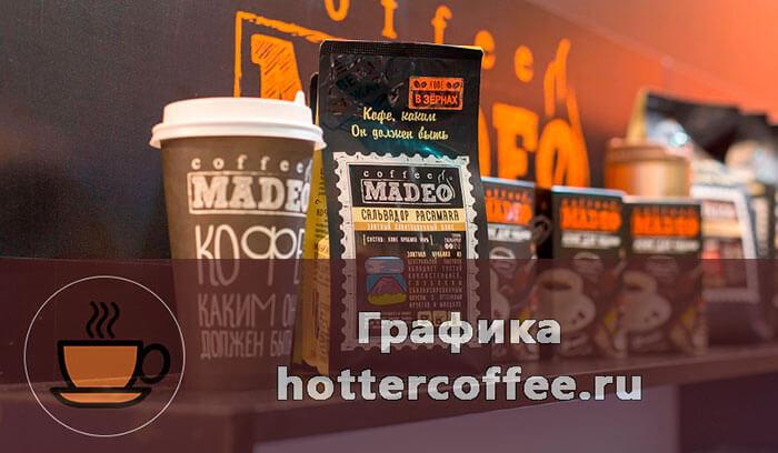 Гондурасский кофе Мадео