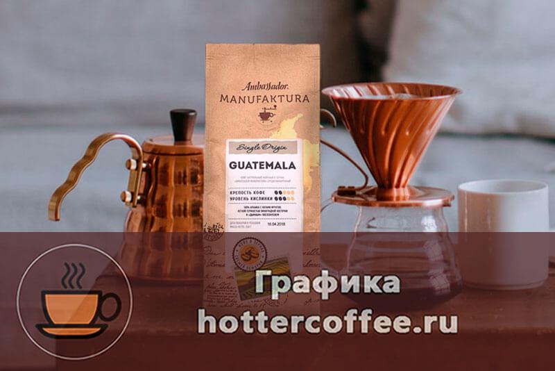 Вкусовые качества Гватемальского кофе
