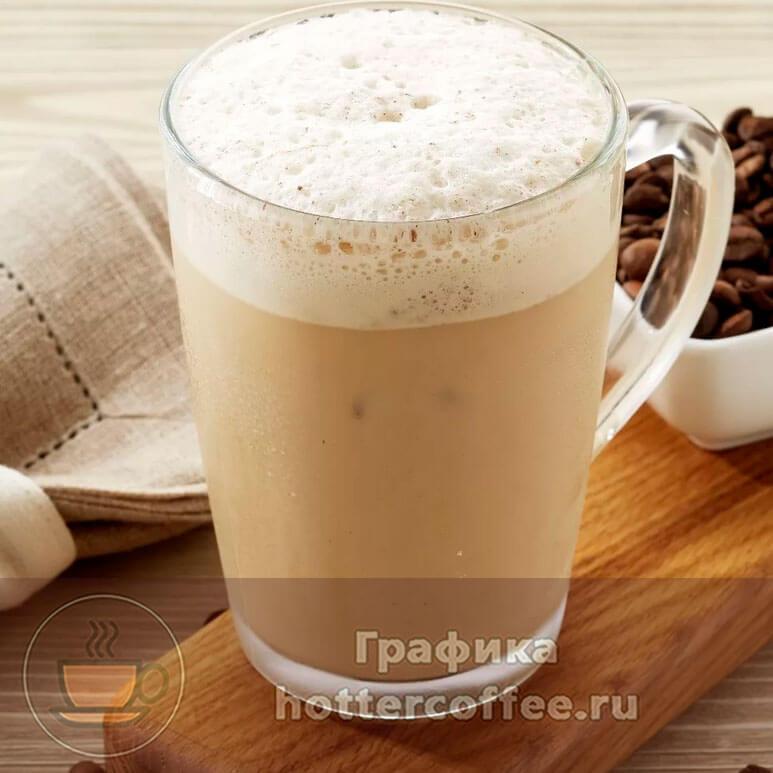 Кофе фраппе с молоком