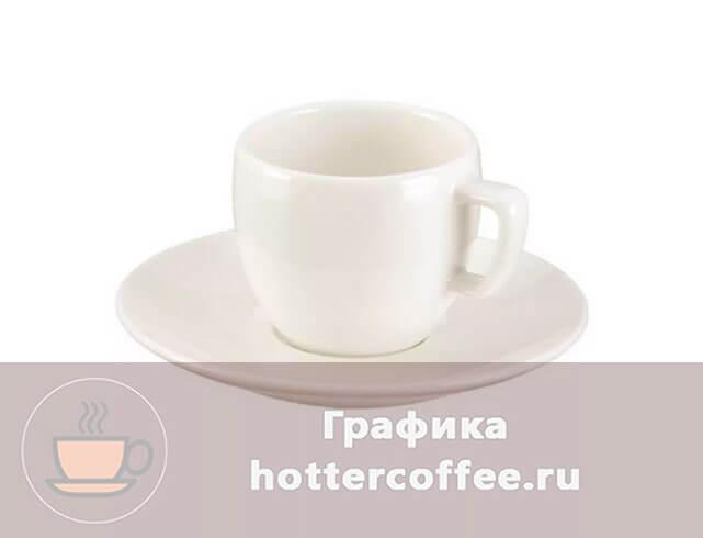 Внешний вид чашк для эспрессо
