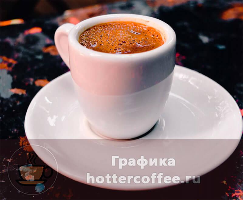 Порция кофе эспрессо, в специальной чашке