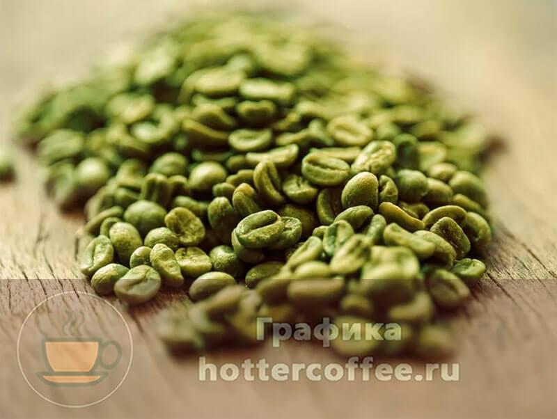 Зеленый кофе, с истекшим сроком годности