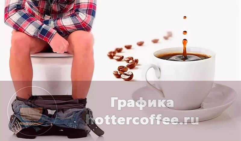 Кофе активизируют работу желудочно-кишечного тракта. Отсюда желание посетить уборную