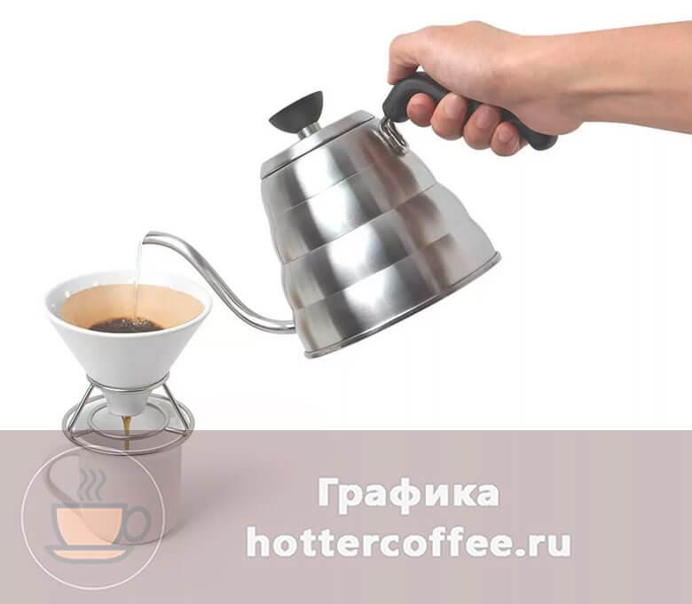 Заваривание кофе методом пуровер