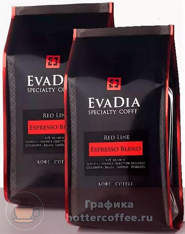 Eva Dia - лучший кофе в зернах