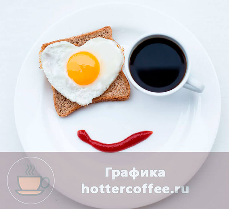 В рекламных роликах рекомендуют пить кофе на завтрак