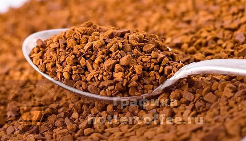 Внешний вид сублимированного кофе