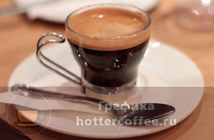 Подача кофе лунго