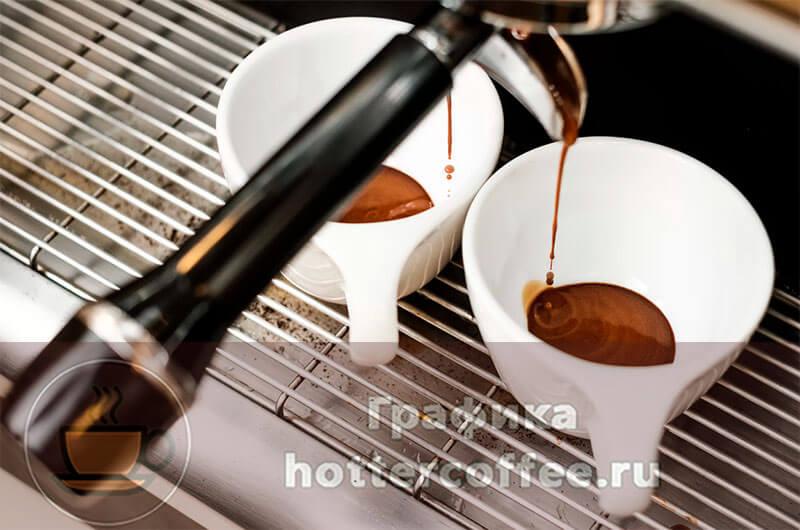 Кофе ристретто готовится в кофемашине