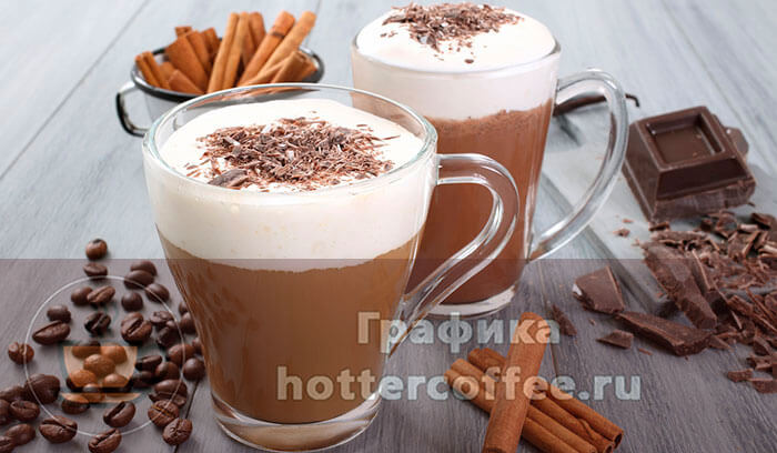 Кофе мокко, приготовленный по голландскому рецепту
