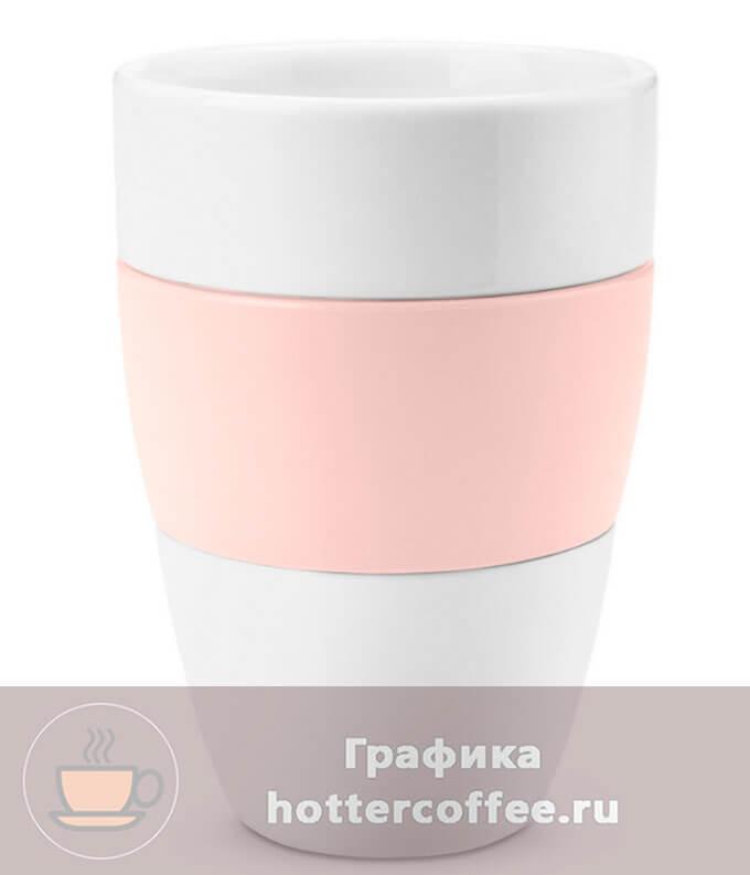 Чашки с термоустойчивыми вставками