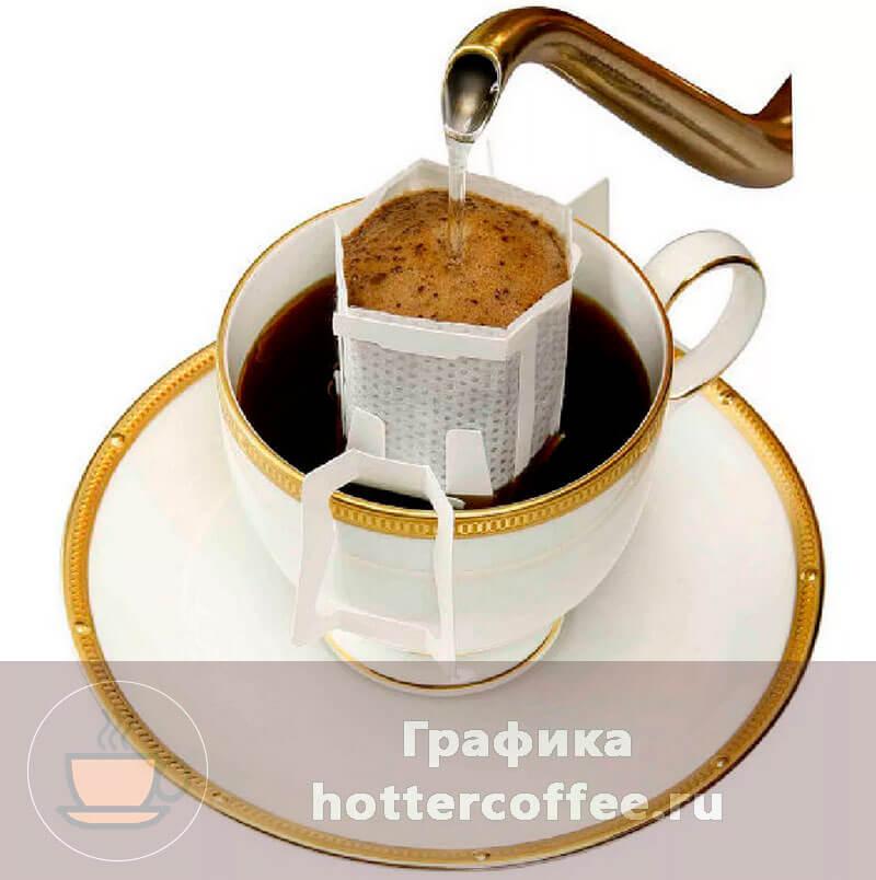 Дрип пакетик на кофейной чашке