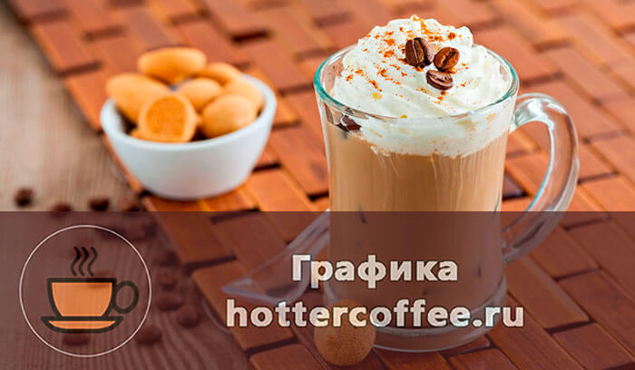 Кофе Мокко, приготовленный в кофемашине