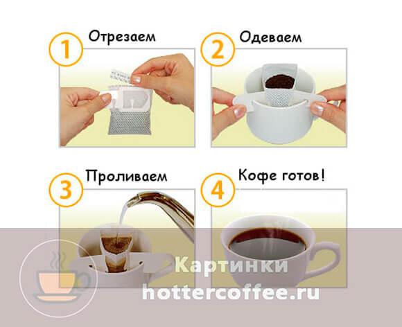 Принцип приготовления дрип-кофе